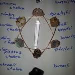 Kristallit kiinitettynä
